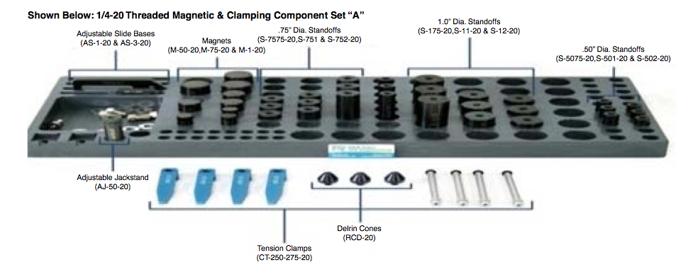 R&R Component Kit FSC-MCA-20 (¼-20 in)