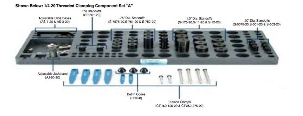 R&R Component Kit FSC-CA-20 (¼-20 in)